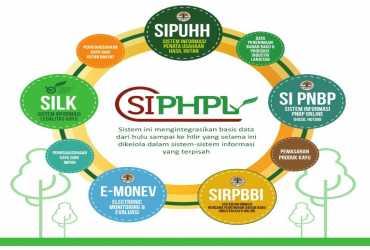 Sistem Informasi PHPL