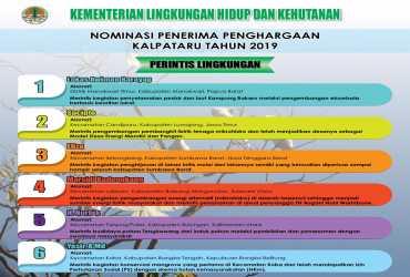 PENYAMPAIAN INFORMASI 20 NOMINASI PENERIMA PENGHARGAAN KALPATARU TAHUN 2019