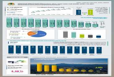 Progres Kinerja APBN TA. 2021 Kementerian Lingkungan Hidup dan Kehutanan
