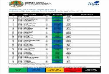 Update ISPU 16-Juni-2021 Pukul 09:00
