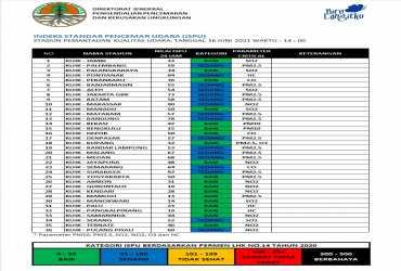 Update ISPU 16-Juni-2021 Pukul 14:00
